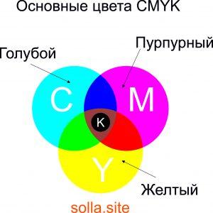 Основные цвета CMYK