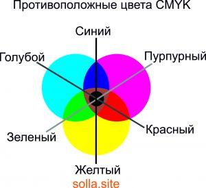 Противоположные цвета cmyk