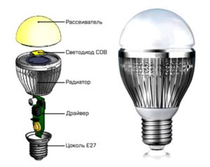 Устройство светодиодных ламп
