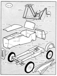 Конструкция детского автомобиля