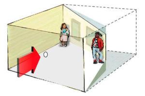 Обман зрения или оптические иллюзии. комната Эймса