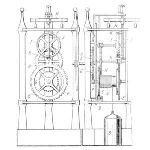 История часов. Механика