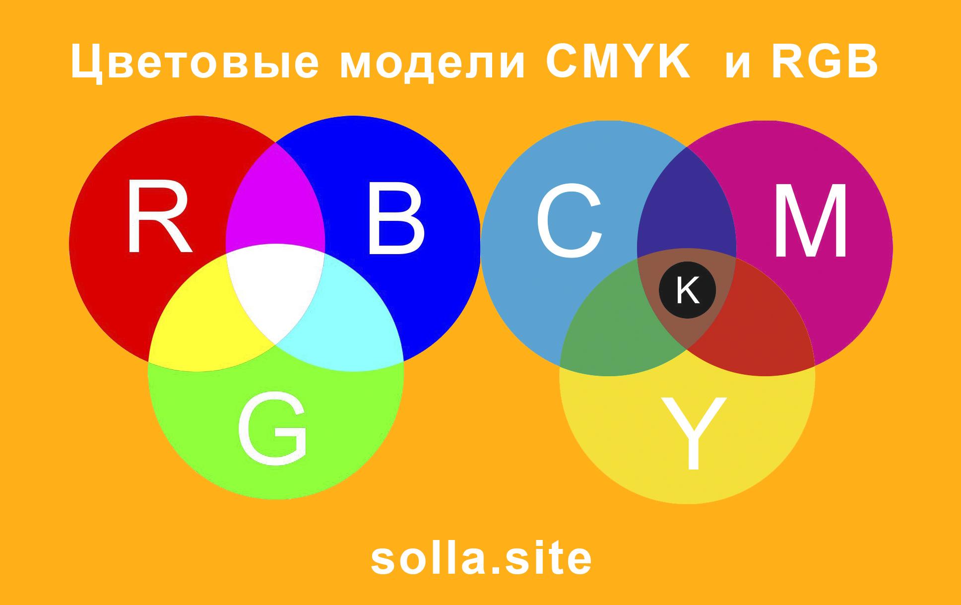 Цветовые модели CMYK и RGB в компьютерной графике